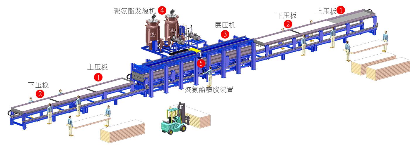 非连续聚氨酯彩钢夹芯板生产线